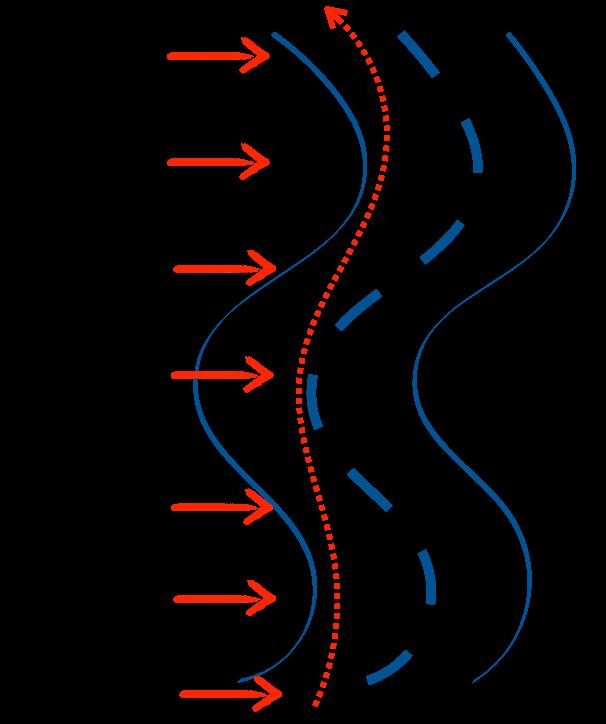 アウトインアウトの図解