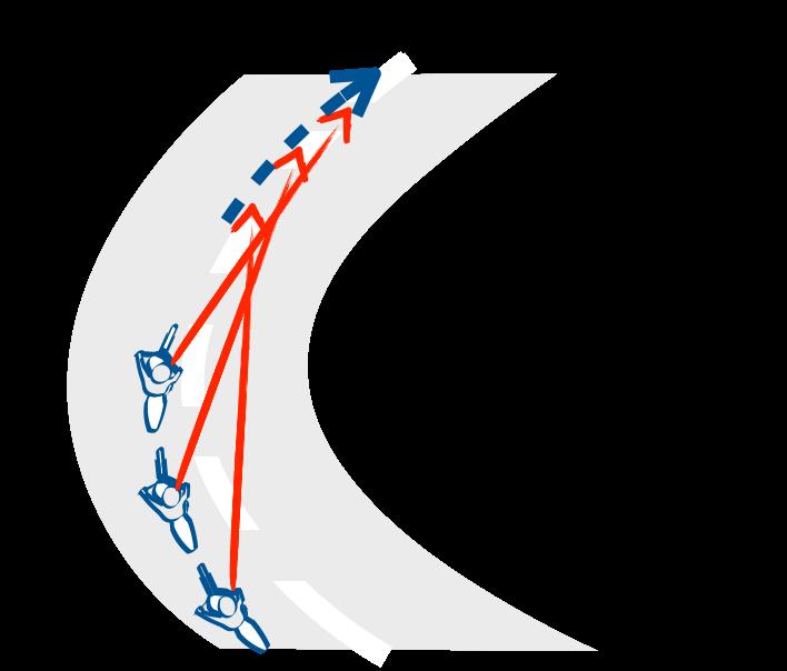 視線を移動する図解